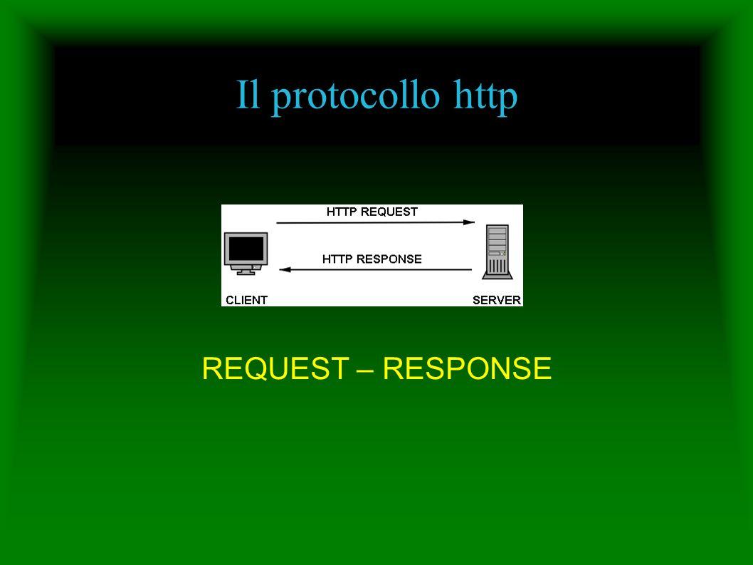 Il protocollo http REQUEST – RESPONSE