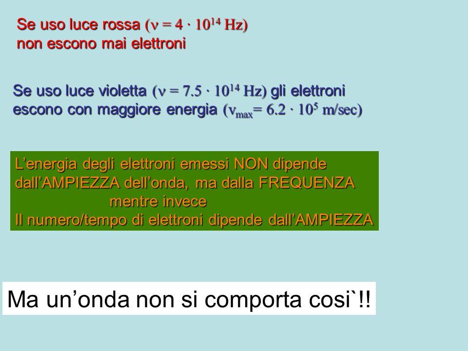 Se uso luce rossa ( = 4 · 10 14 Hz) non escono mai elettroni Se uso luce violetta ( = 7.5 · 10 14 Hz) gli elettroni escono con maggiore energia (v max