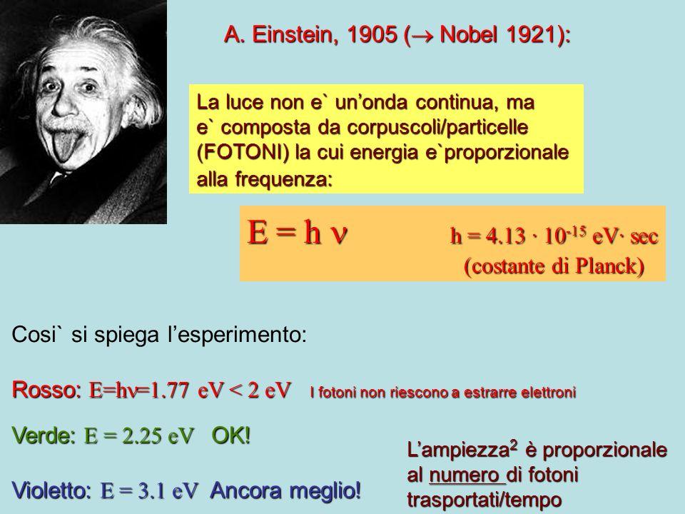 A. Einstein, 1905 ( Nobel 1921): La luce non e` unonda continua, ma e` composta da corpuscoli/particelle (FOTONI) la cui energia e`proporzionale alla