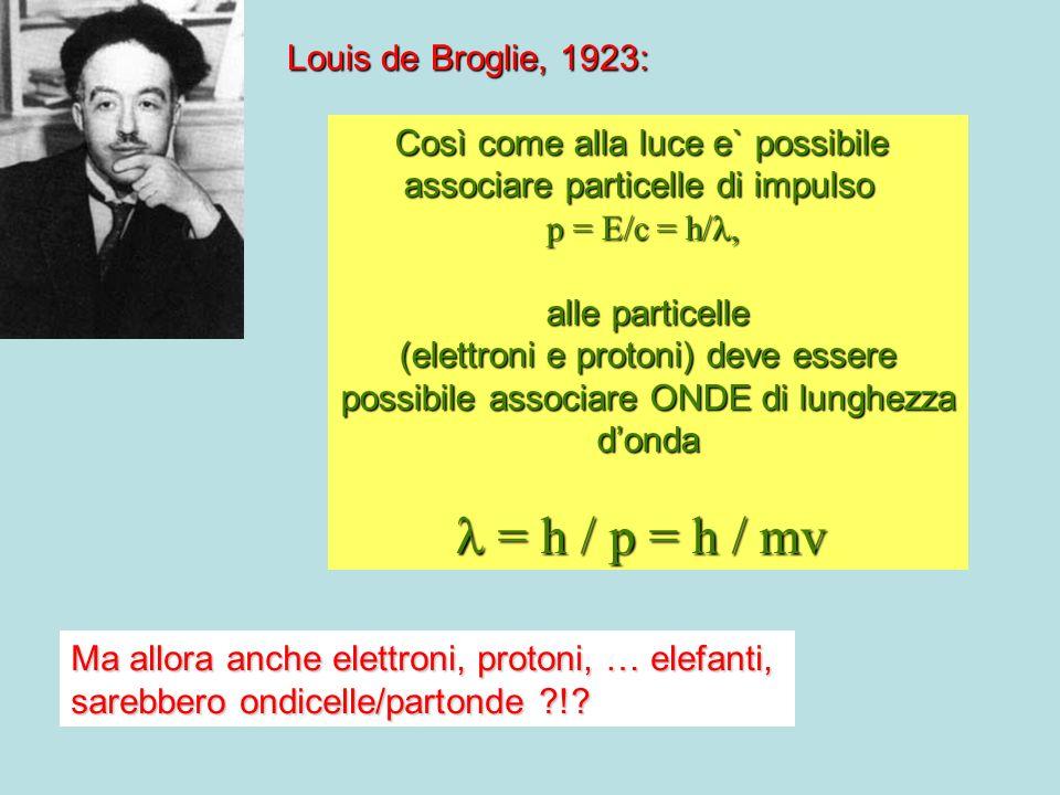 Louis de Broglie, 1923: Così come alla luce e` possibile associare particelle di impulso p = E/c = h/, alle particelle (elettroni e protoni) deve esse