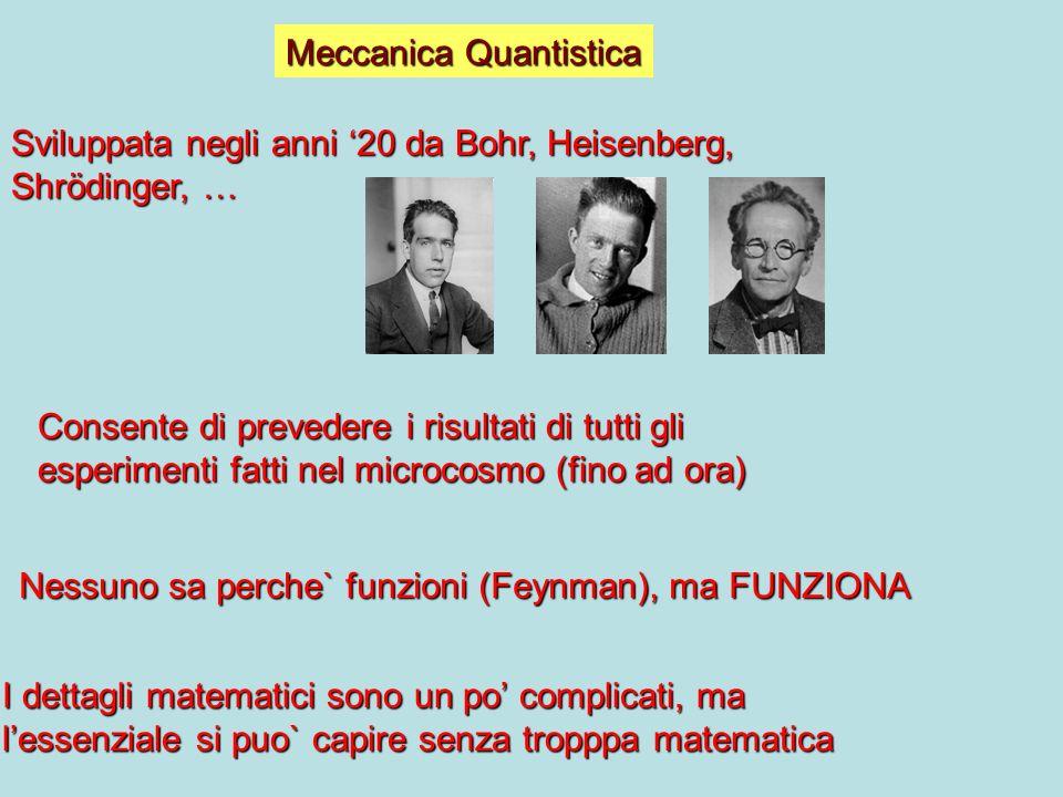 Sviluppata negli anni 20 da Bohr, Heisenberg, Shrödinger, … Consente di prevedere i risultati di tutti gli esperimenti fatti nel microcosmo (fino ad o