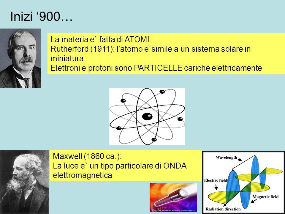 Inizi 900… La materia e` fatta di ATOMI. Rutherford (1911): latomo e`simile a un sistema solare in miniatura. Elettroni e protoni sono PARTICELLE cari