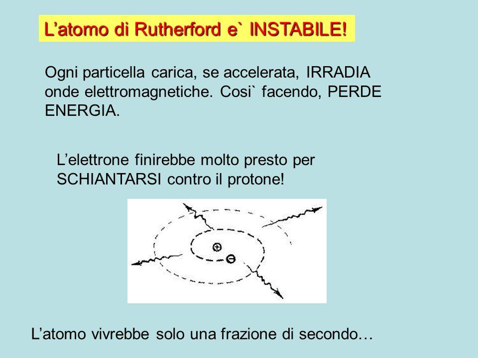 Latomo di Rutherford e` INSTABILE! Lelettrone finirebbe molto presto per SCHIANTARSI contro il protone! Ogni particella carica, se accelerata, IRRADIA