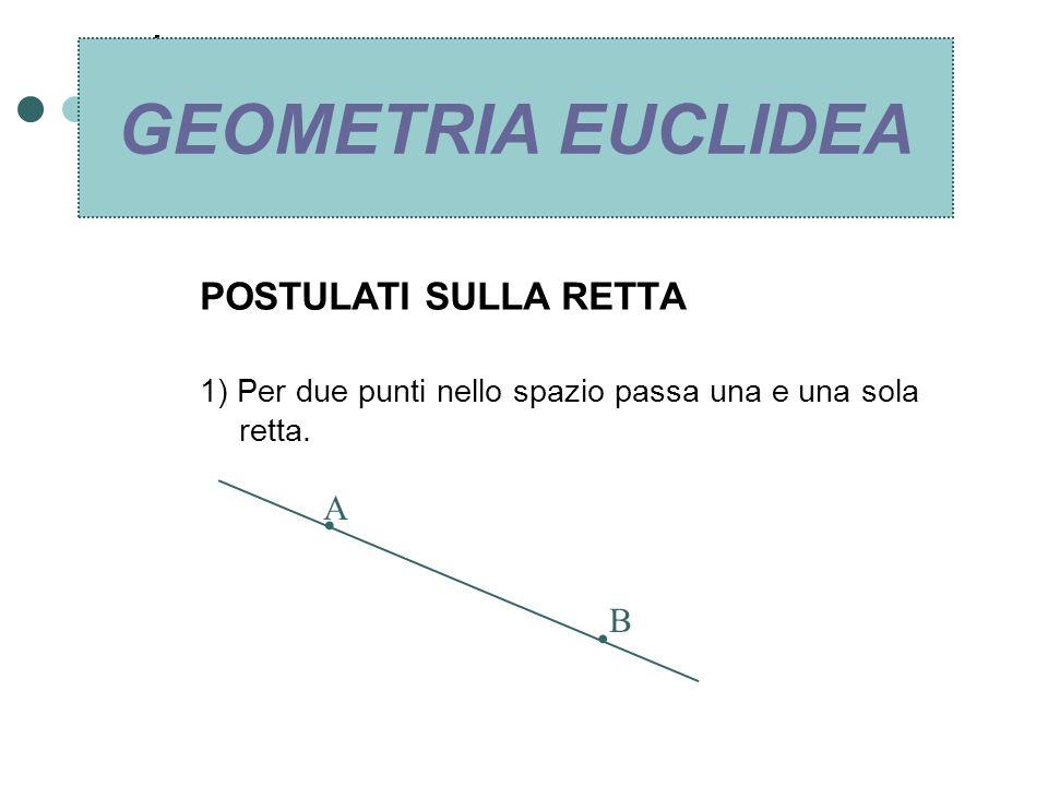 2) Ogni punto di una retta la divide in 2 parti, ciascuna delle quali viene detta semiretta.
