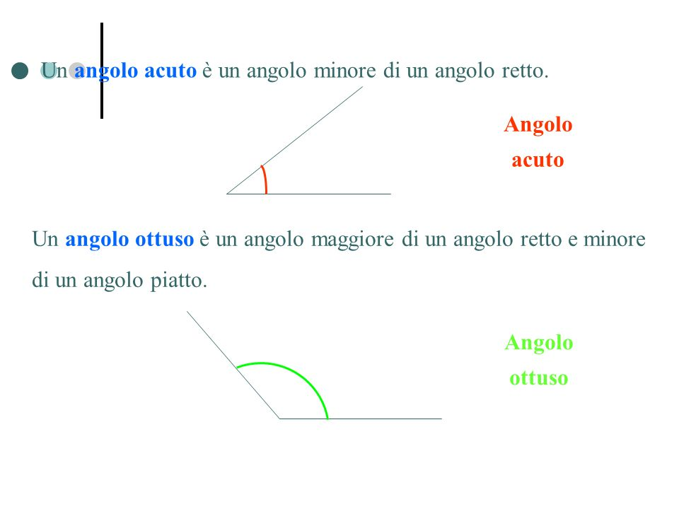 Un angolo acuto è un angolo minore di un angolo retto. Angolo acuto Angolo ottuso Un angolo ottuso è un angolo maggiore di un angolo retto e minore di