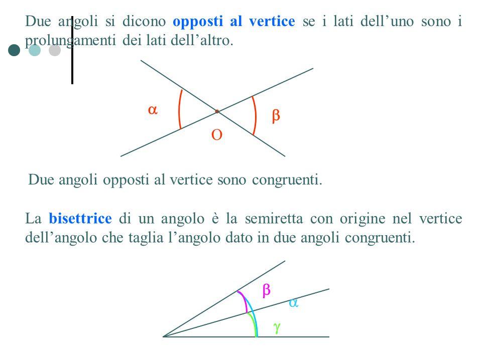 Due angoli si dicono opposti al vertice se i lati delluno sono i prolungamenti dei lati dellaltro. O Due angoli opposti al vertice sono congruenti. La