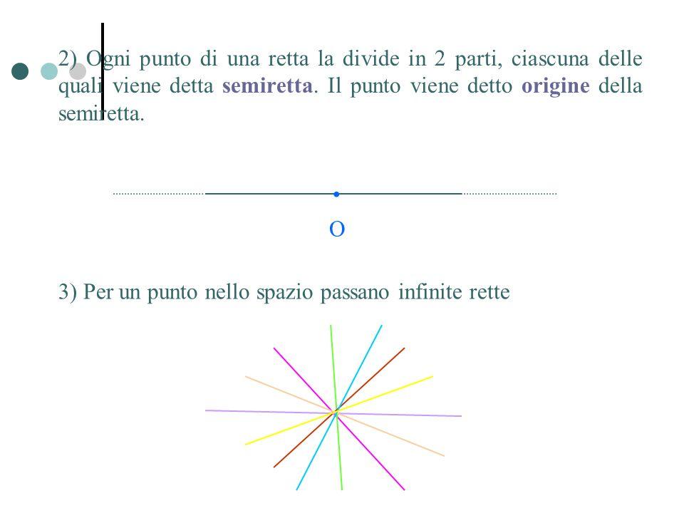 2) Ogni punto di una retta la divide in 2 parti, ciascuna delle quali viene detta semiretta. Il punto viene detto origine della semiretta. 3) Per un p