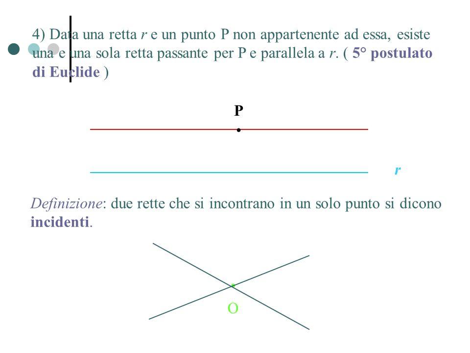 4) Data una retta r e un punto P non appartenente ad essa, esiste una e una sola retta passante per P e parallela a r. ( 5° postulato di Euclide ) Def