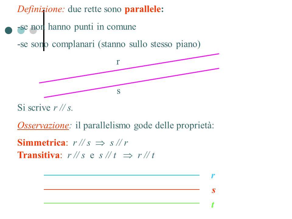 Definizione: due rette sono parallele: -se non hanno punti in comune -se sono complanari (stanno sullo stesso piano) Si scrive r // s. Osservazione: i