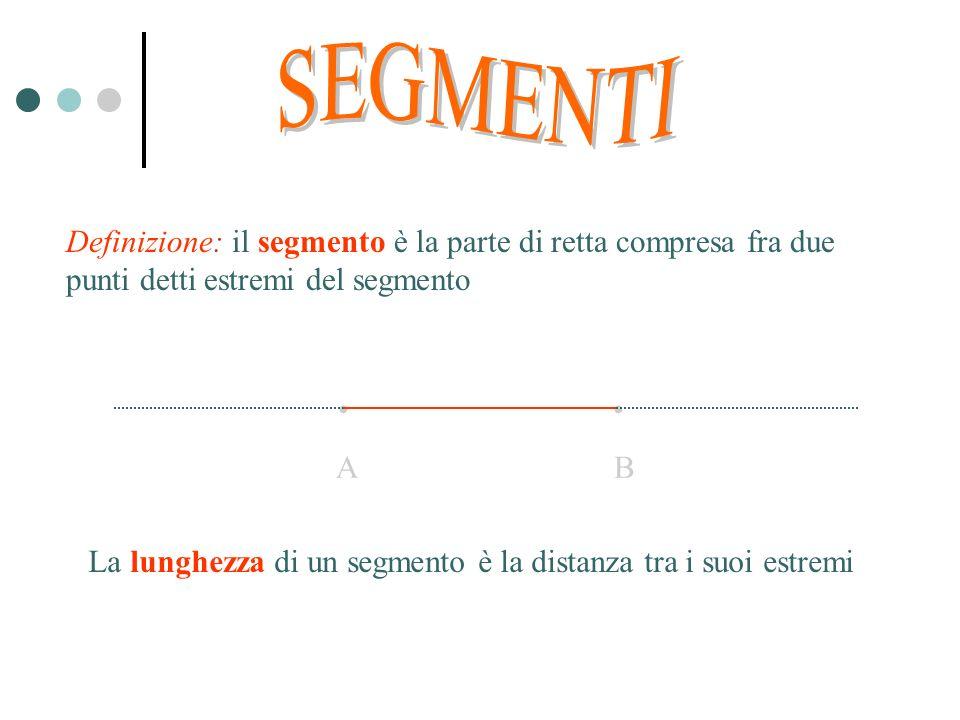 Definizione: due segmenti si dicono adiacenti se sono consecutivi e giacciono sulla stessa retta.