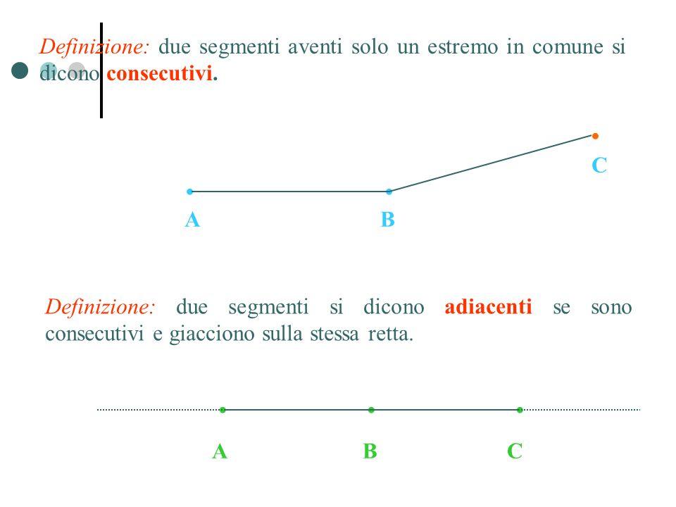 Definizione: due segmenti si dicono adiacenti se sono consecutivi e giacciono sulla stessa retta. A B C Definizione: due segmenti aventi solo un estre