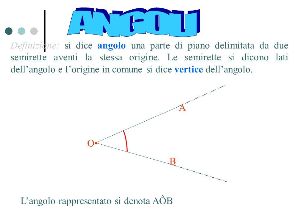 Definizione: si dice angolo una parte di piano delimitata da due semirette aventi la stessa origine. Le semirette si dicono lati dellangolo e lorigine