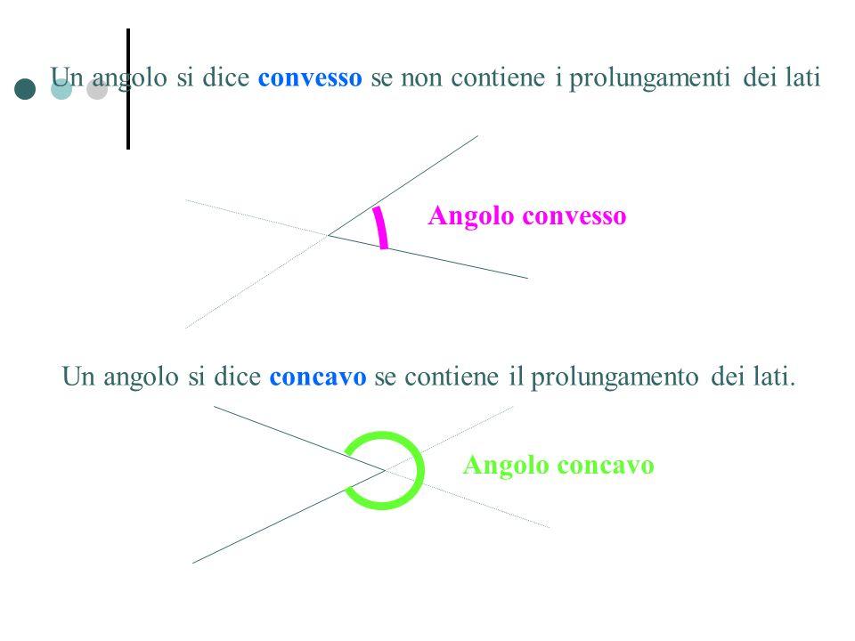 Un angolo si dice convesso se non contiene i prolungamenti dei lati Angolo convesso Angolo concavo Un angolo si dice concavo se contiene il prolungame