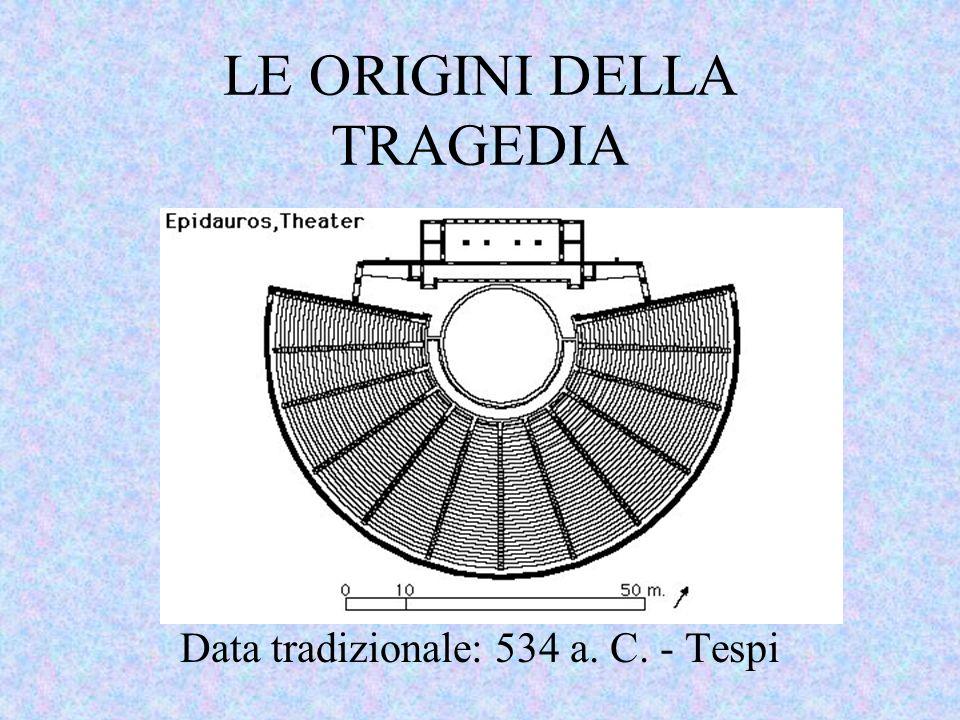 LE ORIGINI DELLA TRAGEDIA Data tradizionale: 534 a. C. - Tespi