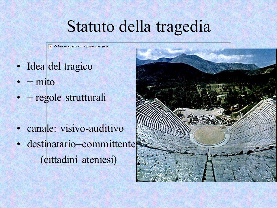 Statuto della tragedia Idea del tragico + mito + regole strutturali canale: visivo-auditivo destinatario=committente (cittadini ateniesi)