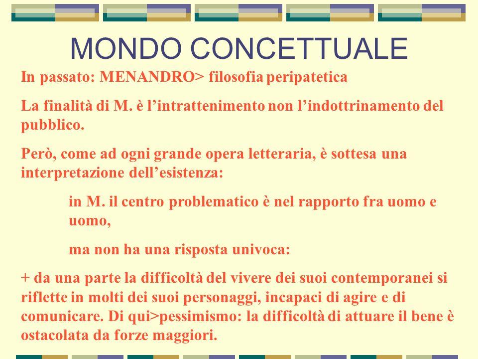 MONDO CONCETTUALE In passato: MENANDRO> filosofia peripatetica La finalità di M. è lintrattenimento non lindottrinamento del pubblico. Però, come ad o