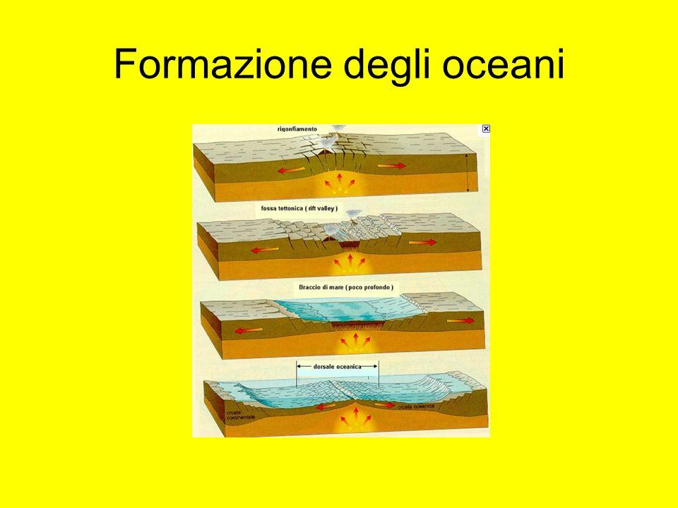 Formazione degli oceani