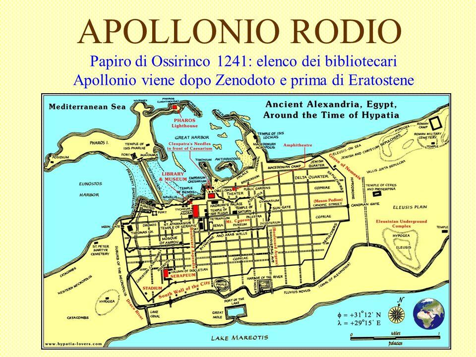 APOLLONIO RODIO Papiro di Ossirinco 1241: elenco dei bibliotecari Apollonio viene dopo Zenodoto e prima di Eratostene
