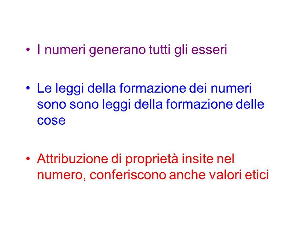I numeri generano tutti gli esseri Le leggi della formazione dei numeri sono sono leggi della formazione delle cose Attribuzione di proprietà insite n