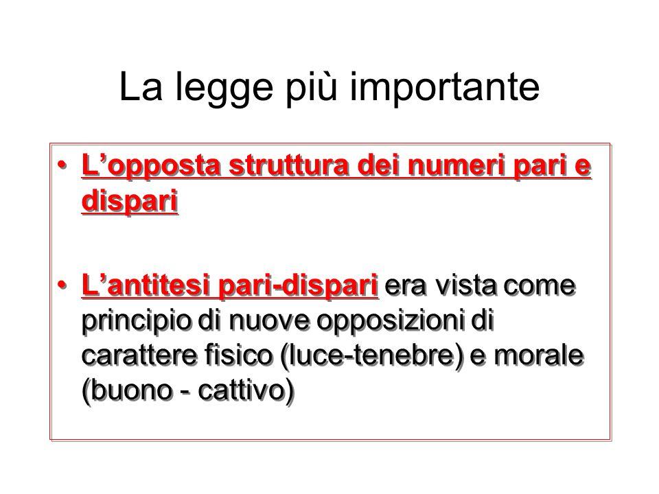 La legge più importante Lopposta struttura dei numeri pari e dispari Lantitesi pari-dispari era vista come principio di nuove opposizioni di carattere