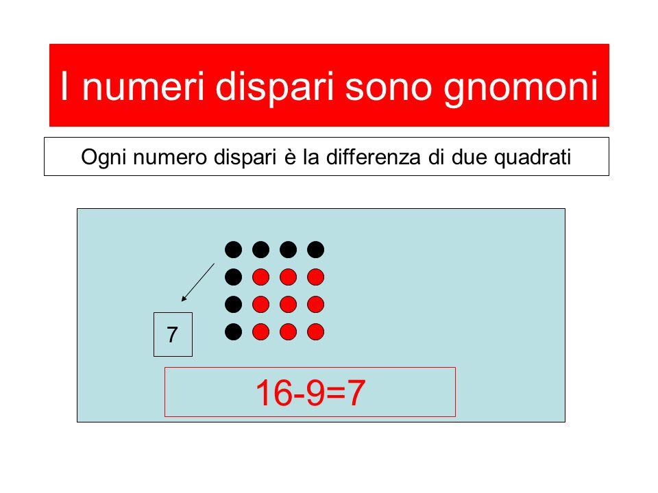 I numeri dispari sono gnomoni Ogni numero dispari è la differenza di due quadrati 7 16-9=7