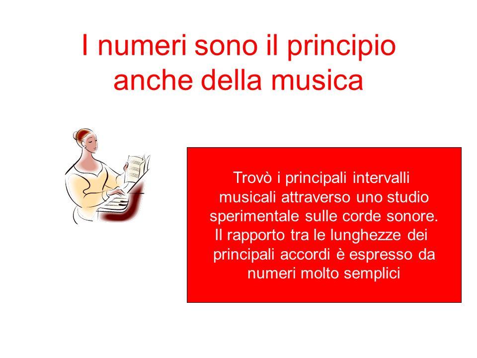 I numeri sono il principio anche della musica Trovò i principali intervalli musicali attraverso uno studio sperimentale sulle corde sonore. Il rapport