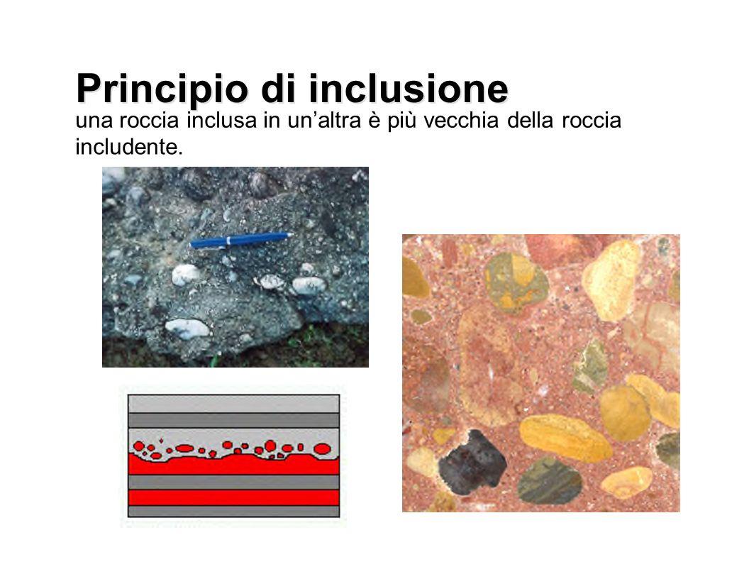 Principio di inclusione una roccia inclusa in unaltra è più vecchia della roccia includente.