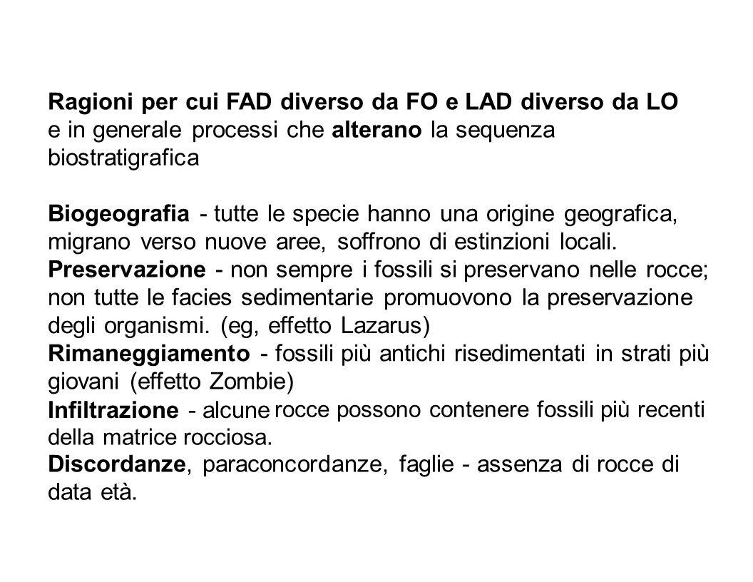 Ragioni per cui FAD diverso da FO e LAD diverso da LO e in generale processi che alterano la sequenza biostratigrafica Biogeografia - tutte le specie