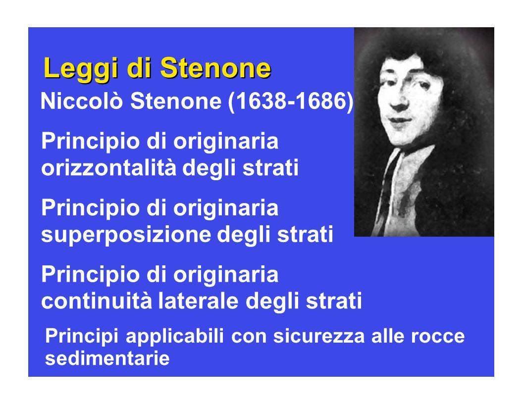Leggi di Stenone Niccolò Stenone (1638-1686) Principio di originaria orizzontalità degli strati Principio di originaria superposizione degli strati Pr