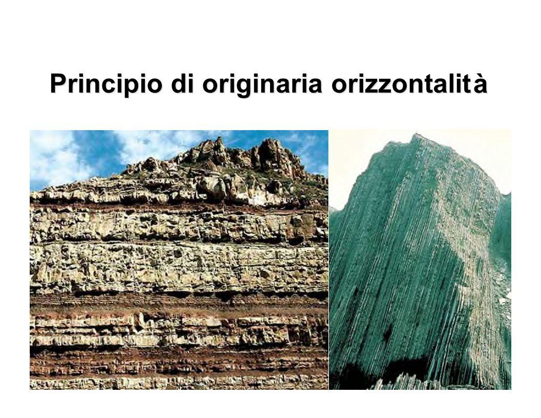 Unità cronostratigrafiche: Eratemi (eg, Mesozoico); Sistemi (eg, Triassico); Serie (eg, Carnico); Piani (eg, Tuvalico) Unità temporali Ere (eg, Mesozoico); Periodi (eg, Triassico); Epoche (eg, Carnico); Età (eg, Tuvalico); Con la Biostratigrafia si definiscono le unità cronostratigrafiche, cioè le suddivisioni relative del tempo geologico.