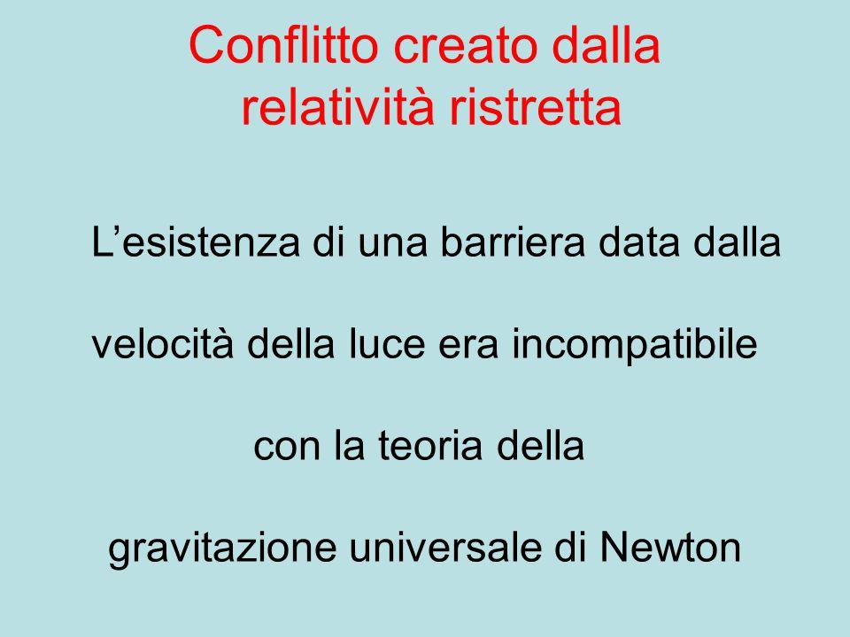Conflitto creato dalla relatività ristretta Lesistenza di una barriera data dalla velocità della luce era incompatibile con la teoria della gravitazio