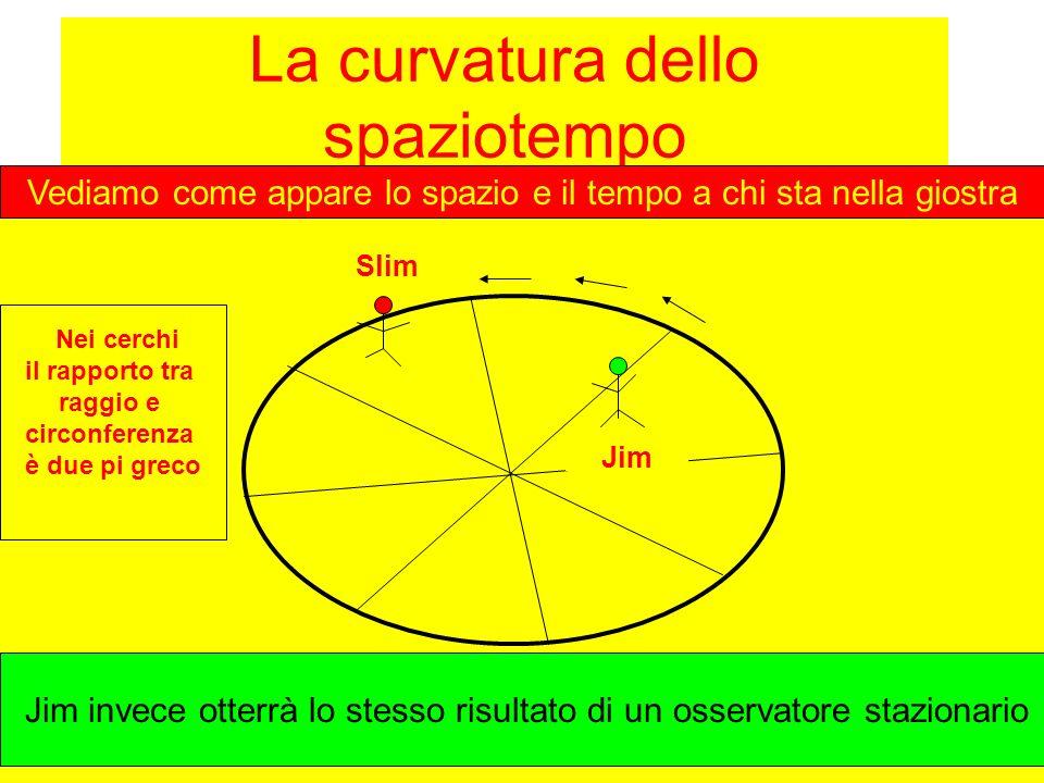 La curvatura dello spaziotempo Vediamo come appare lo spazio e il tempo a chi sta nella giostra Slim Jim Jim invece otterrà lo stesso risultato di un