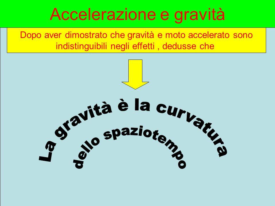 Accelerazione e gravità Dopo aver dimostrato che gravità e moto accelerato sono indistinguibili negli effetti, dedusse che