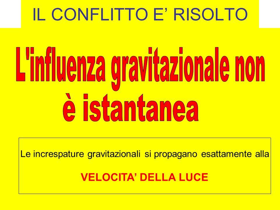 IL CONFLITTO E RISOLTO Le increspature gravitazionali si propagano esattamente alla VELOCITA DELLA LUCE