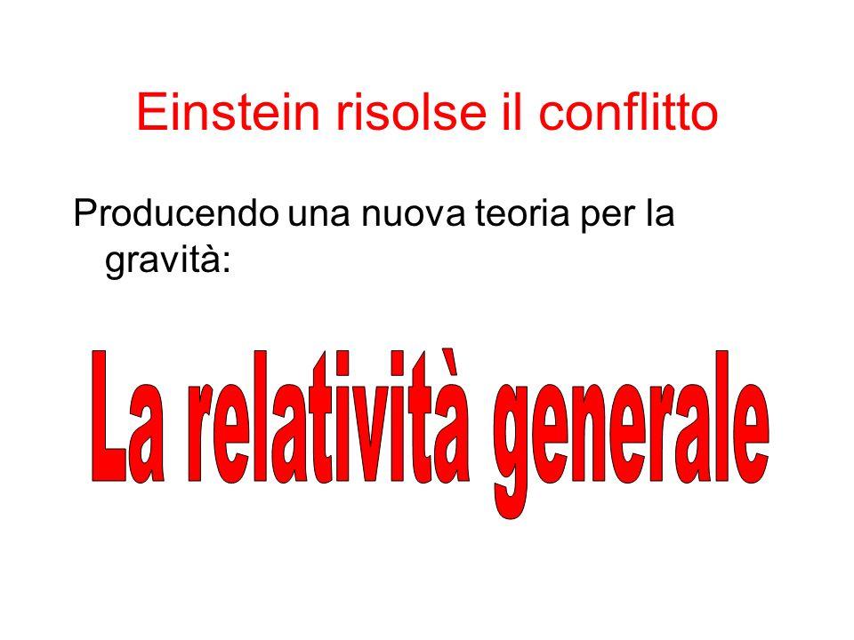 Einstein risolse il conflitto Producendo una nuova teoria per la gravità: