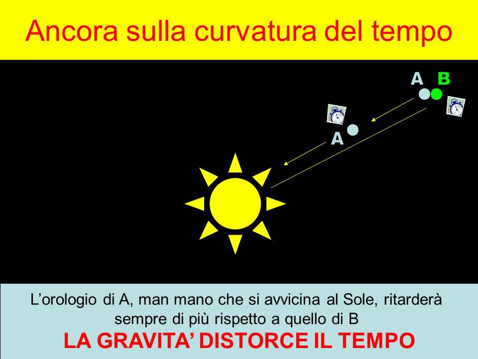 Ancora sulla curvatura del tempo Lorologio di A, man mano che si avvicina al Sole, ritarderà sempre di più rispetto a quello di B LA GRAVITA DISTORCE