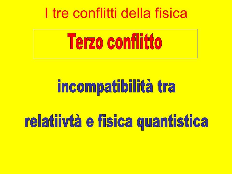 I tre conflitti della fisica