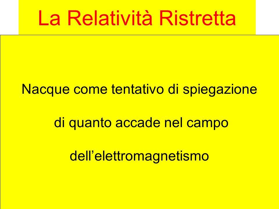 La Relatività Ristretta Nacque come tentativo di spiegazione di quanto accade nel campo dellelettromagnetismo