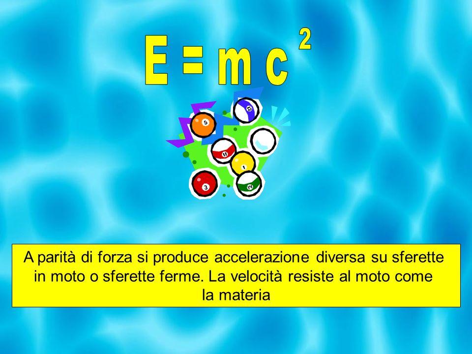 A parità di forza si produce accelerazione diversa su sferette in moto o sferette ferme.