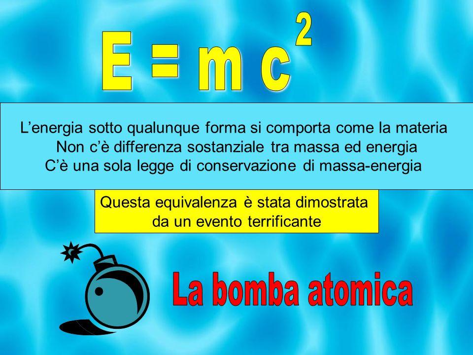Lenergia sotto qualunque forma si comporta come la materia Non cè differenza sostanziale tra massa ed energia Cè una sola legge di conservazione di massa-energia Questa equivalenza è stata dimostrata da un evento terrificante