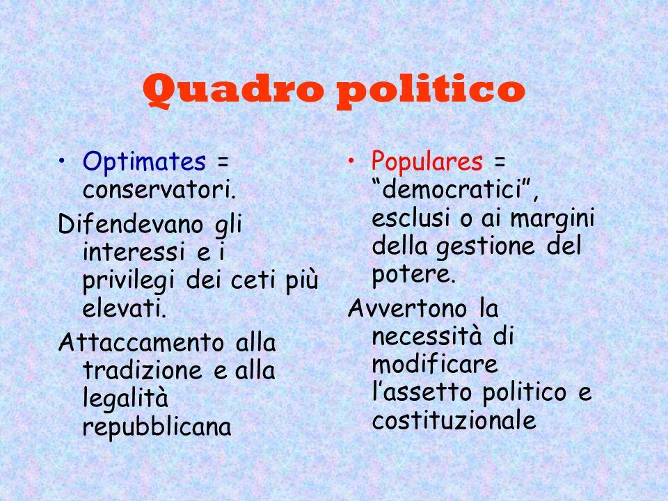 Quadro politico Optimates = conservatori.