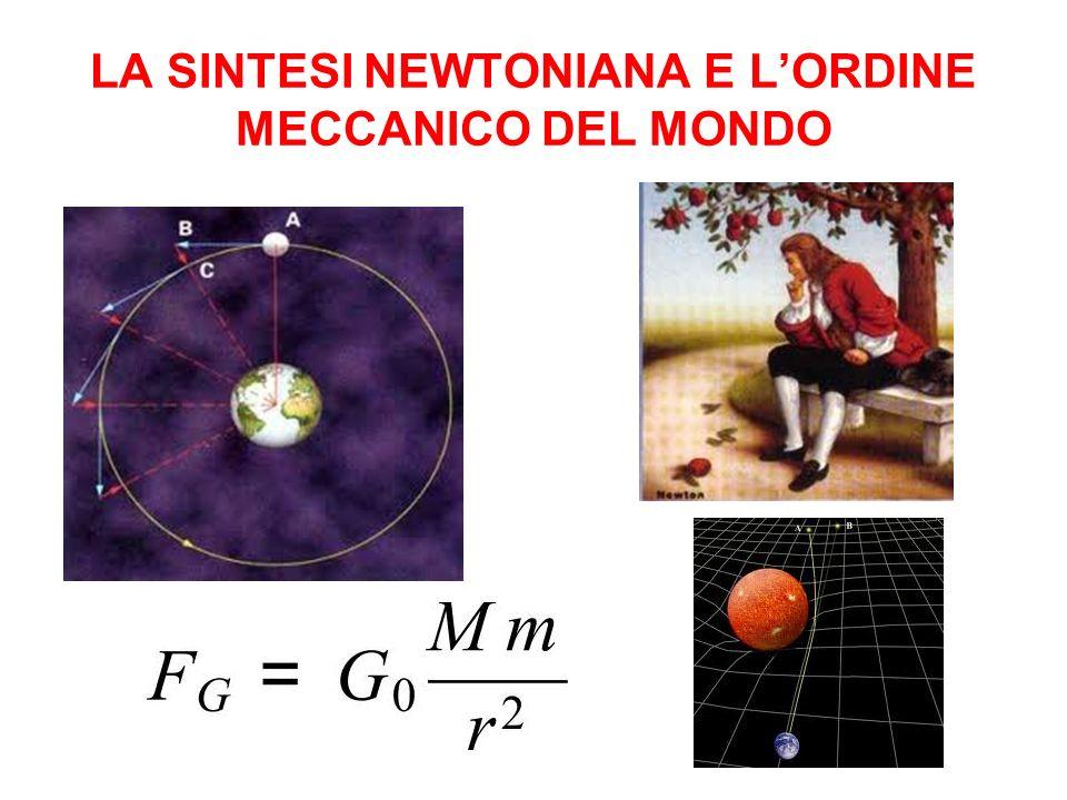LA SINTESI NEWTONIANA E LORDINE MECCANICO DEL MONDO Abbattuta la divisione tra il mondo sublunare e mondo celeste La fisica è una sola Un pianeta in m