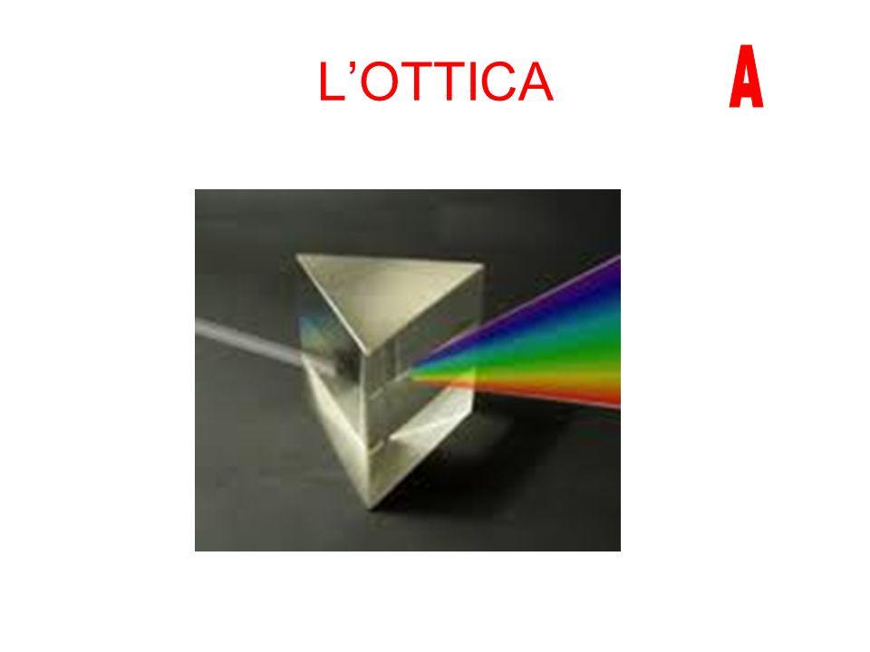 LOTTICA