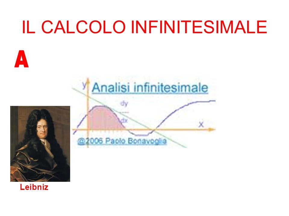 IL CALCOLO INFINITESIMALE Leibniz