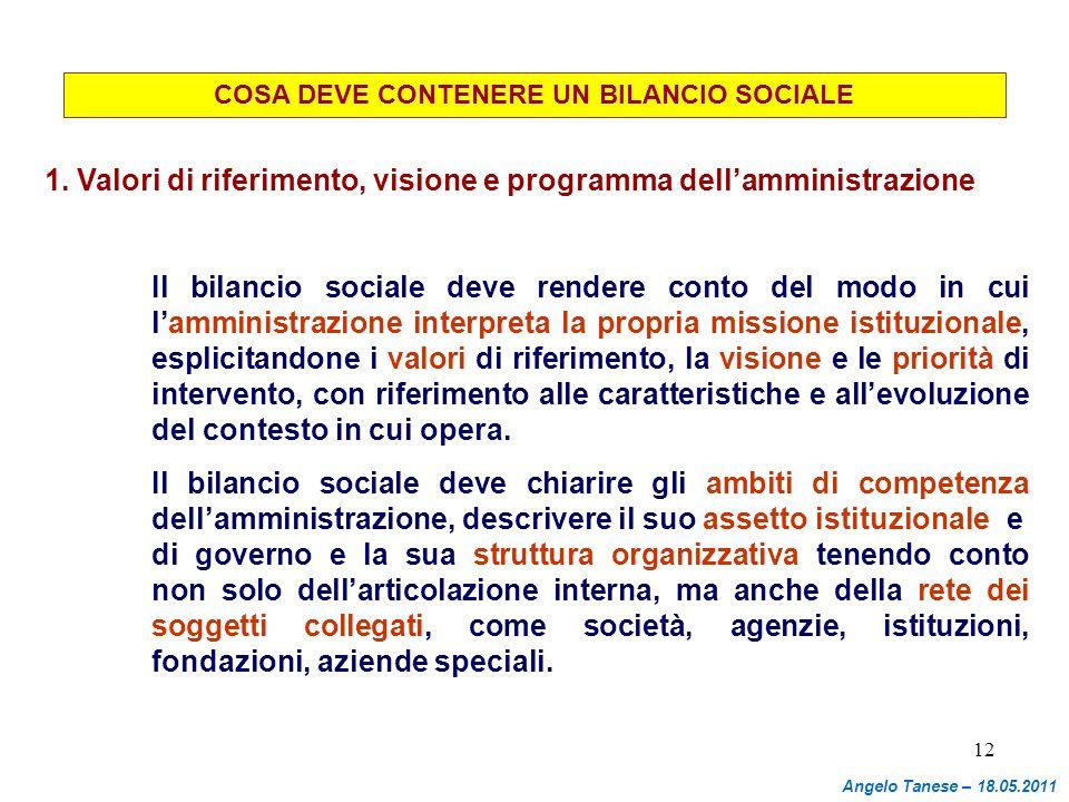 12 COSA DEVE CONTENERE UN BILANCIO SOCIALE 1. Valori di riferimento, visione e programma dellamministrazione Il bilancio sociale deve rendere conto de