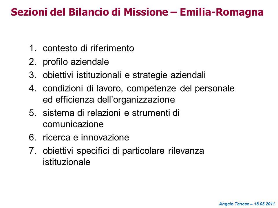 Sezioni del Bilancio di Missione – Emilia-Romagna 1.contesto di riferimento 2.profilo aziendale 3.obiettivi istituzionali e strategie aziendali 4.cond