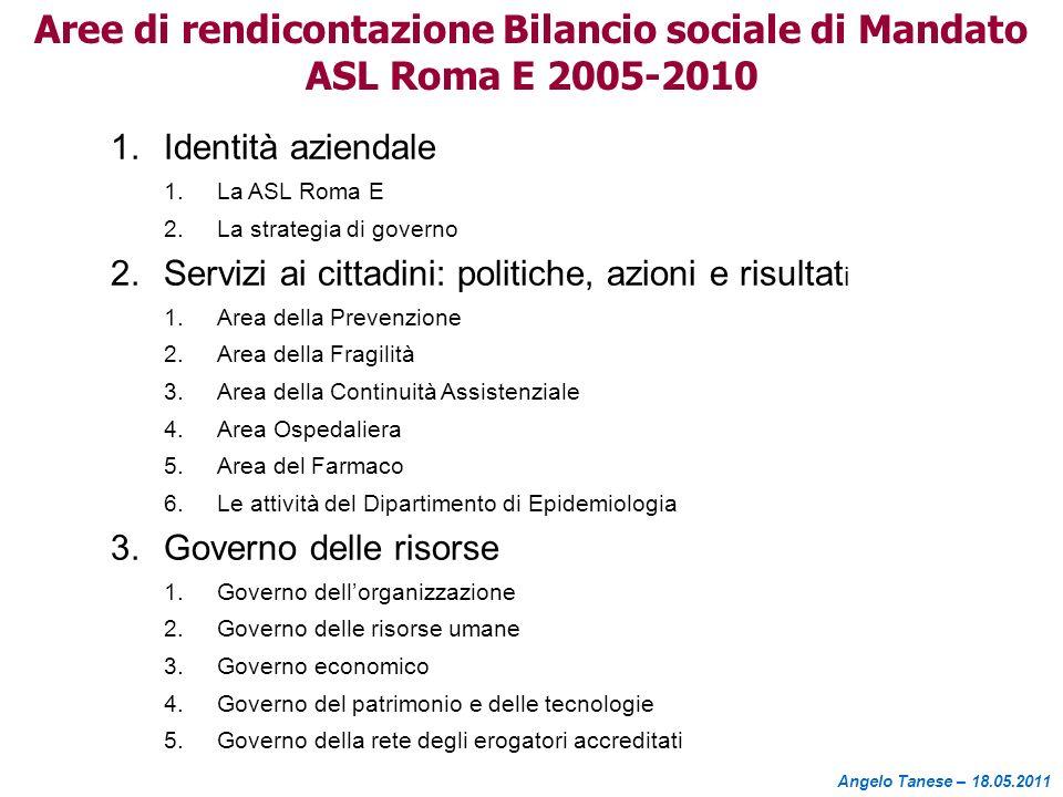 Aree di rendicontazione Bilancio sociale di Mandato ASL Roma E 2005-2010 1.Identità aziendale 1.La ASL Roma E 2.La strategia di governo 2.Servizi ai c