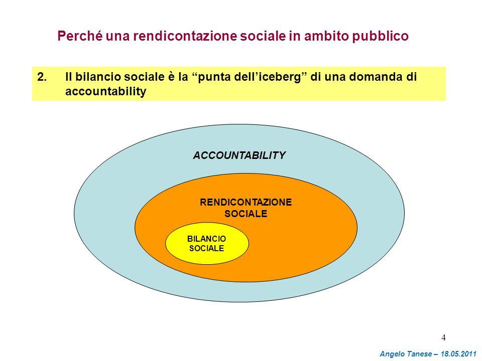 4 ACCOUNTABILITY RENDICONTAZIONE SOCIALE BILANCIO SOCIALE 2. Il bilancio sociale è la punta delliceberg di una domanda di accountability Perché una re