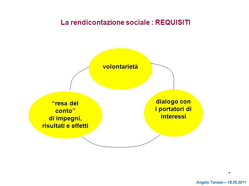 7 La rendicontazione sociale : REQUISITI volontarietà resa del conto di impegni, risultati e effetti dialogo con i portatori di interessi Angelo Tanes