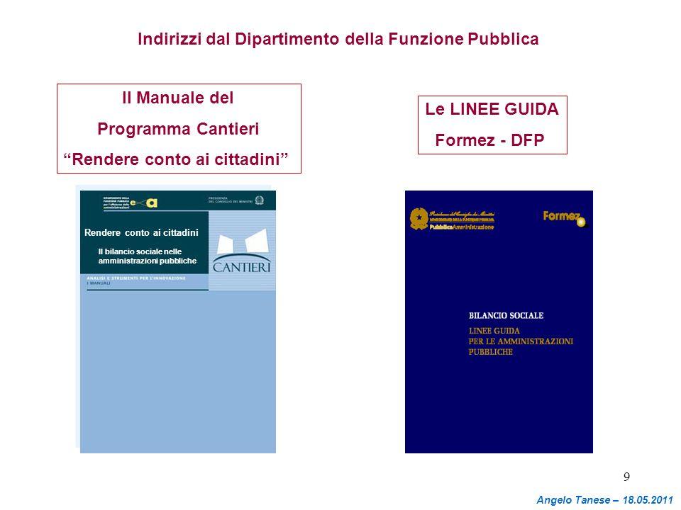 9 Indirizzi dal Dipartimento della Funzione Pubblica Rendere conto ai cittadini Il bilancio sociale nelle amministrazioni pubbliche Il Manuale del Pro